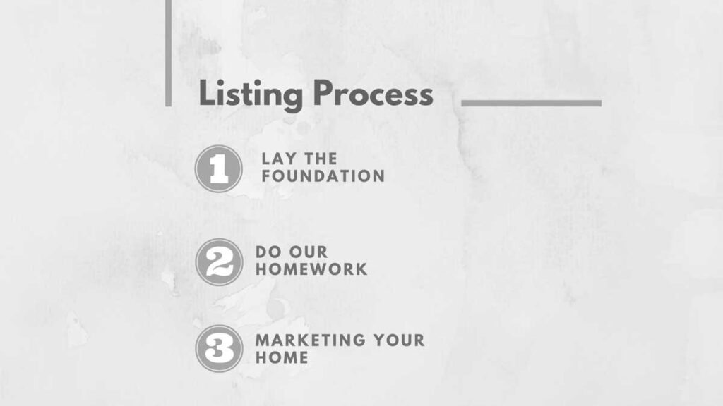 Listing Process for Sellers