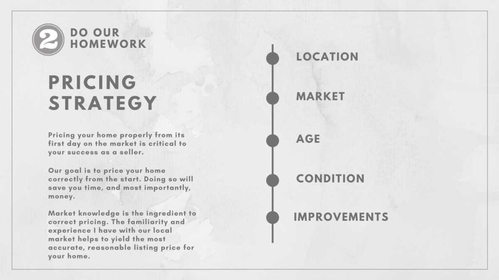 Strategy for Selling Your Home