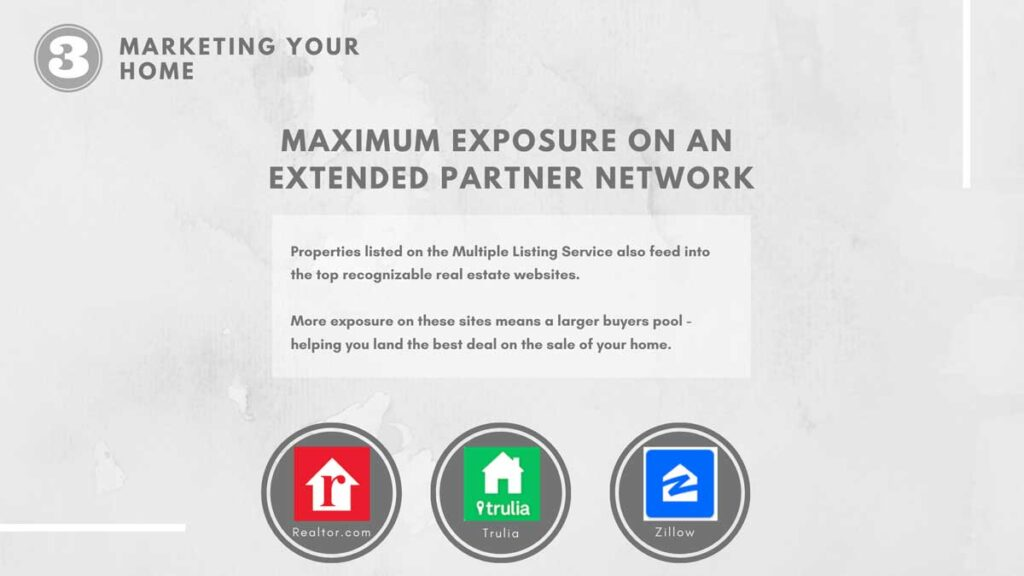 Maximum Exposure for Selling Your Property