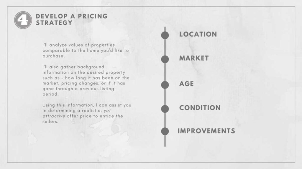Pricing Strategy for Buying a Property